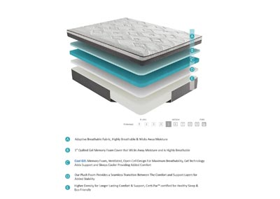 "Image for Bedding White 12"" Gel California King Mattress"