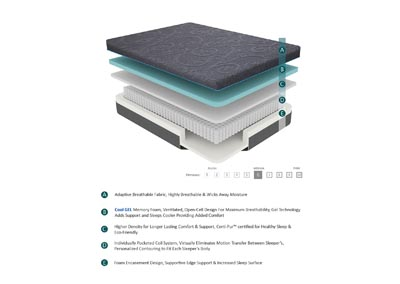 "Image for Bedding Grey 11"" Gel Hybrid Full Mattress"
