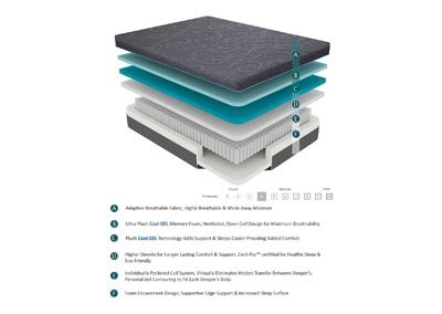"Image for Bedding Grey 14"" Gel Hybrid Eastern KingMattress"