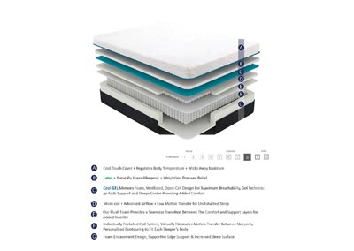 "Image for Bedding Grey 11"" Latex Microcoil Hybrid Full Mattress"