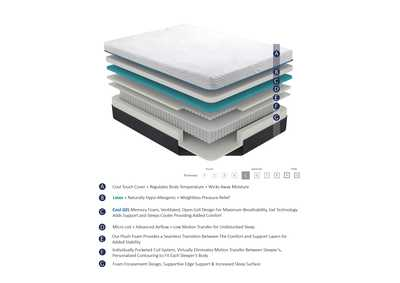 "Image for Bedding Grey 14"" Latex Microcoil Hybrid Cal. King Mattress"