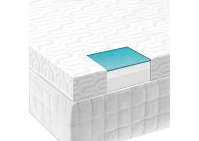 Image for 2.5 Inch Liquid Gel Mattress Topper Twin